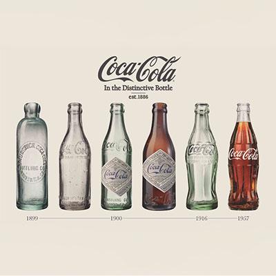 Пляшка Coca-cola